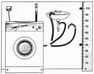 Установка стиральной машины в старой квартире, без ремонта электрики.